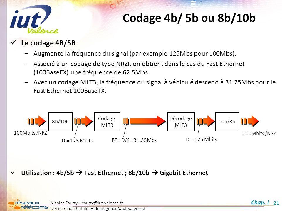 Nicolas Fourty – fourty@iut-valence.fr Denis Genon-Catalot – denis.genon@iut-valence.fr 21 Le codage 4B/5B –Augmente la fréquence du signal (par exemp