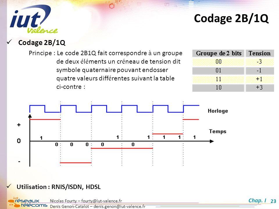 Nicolas Fourty – fourty@iut-valence.fr Denis Genon-Catalot – denis.genon@iut-valence.fr 23 Codage 2B/1Q Principe : Le code 2B1Q fait correspondre à un