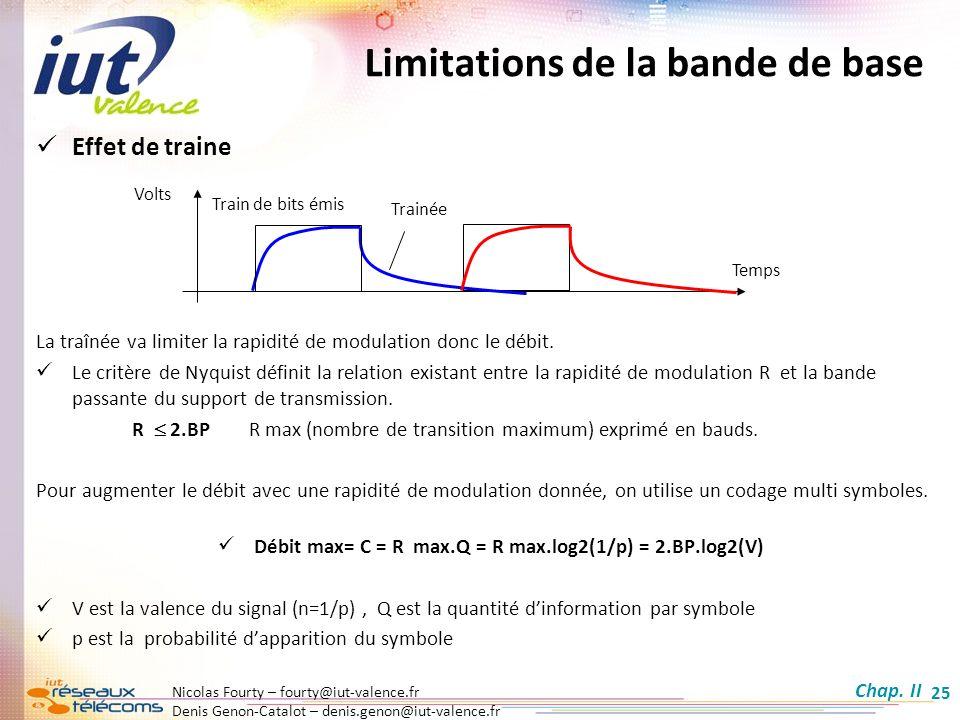 Denis Genon-Catalot – denis.genon@iut-valence.fr 25 Effet de traine La traînée va limiter la rapidité de modulation donc le débit. Le critère de Nyqui