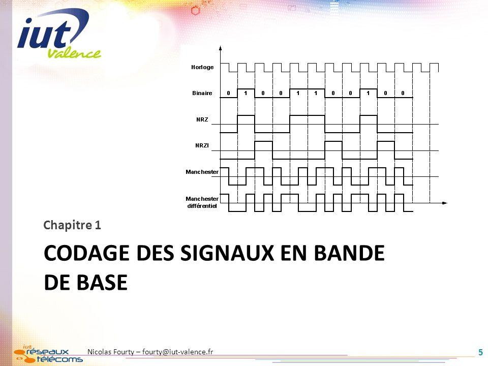 CODAGE DES SIGNAUX EN BANDE DE BASE Chapitre 1 5 Nicolas Fourty – fourty@iut-valence.fr