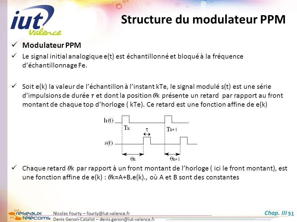 Nicolas Fourty – fourty@iut-valence.fr Denis Genon-Catalot – denis.genon@iut-valence.fr 51 Structure du modulateur PPM Modulateur PPM Le signal initia