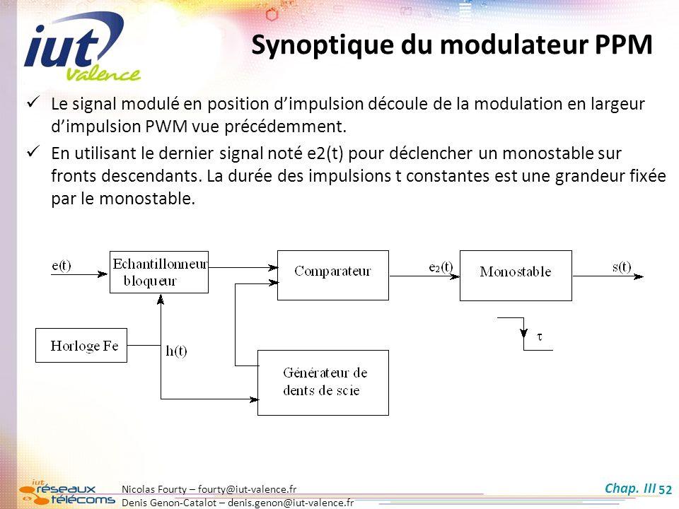 Nicolas Fourty – fourty@iut-valence.fr Denis Genon-Catalot – denis.genon@iut-valence.fr 52 Synoptique du modulateur PPM Le signal modulé en position d
