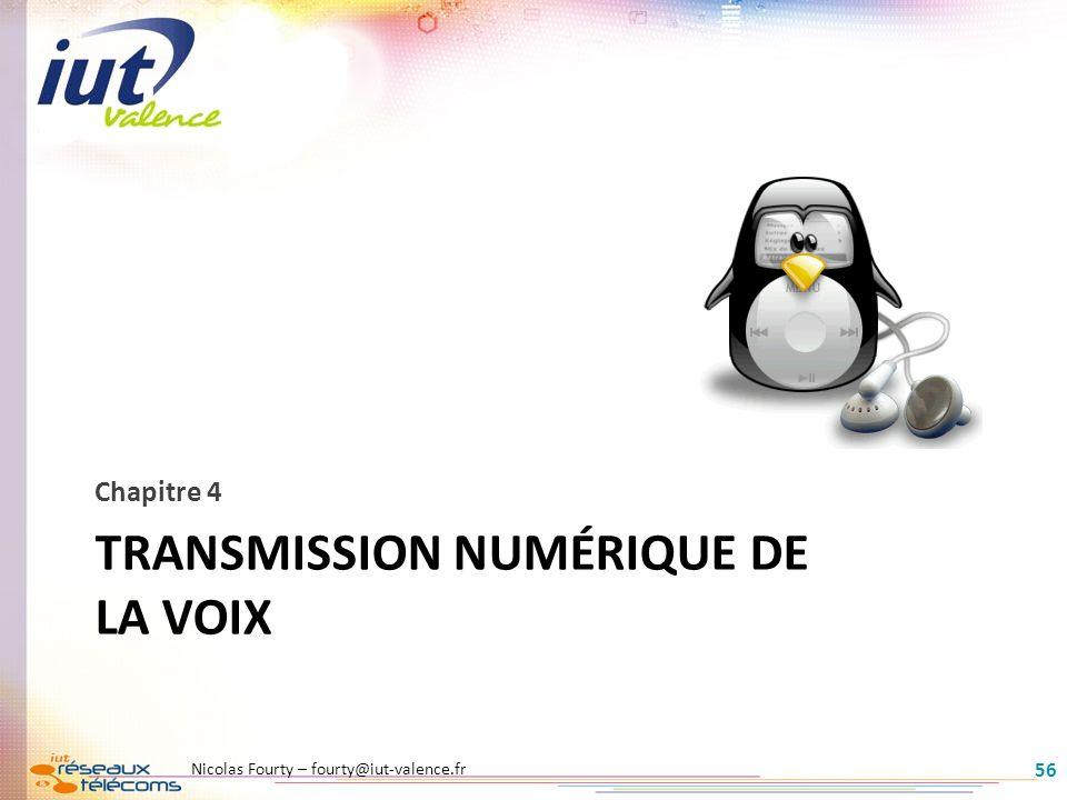 TRANSMISSION NUMÉRIQUE DE LA VOIX Chapitre 4 56 Nicolas Fourty – fourty@iut-valence.fr
