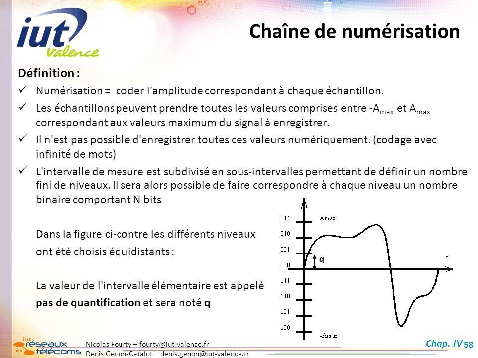Nicolas Fourty – fourty@iut-valence.fr Denis Genon-Catalot – denis.genon@iut-valence.fr 58 Définition : Numérisation = coder l'amplitude correspondant