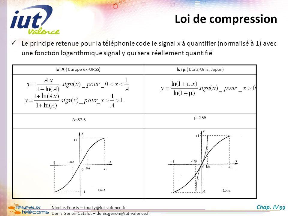 Nicolas Fourty – fourty@iut-valence.fr Denis Genon-Catalot – denis.genon@iut-valence.fr 69 Le principe retenue pour la téléphonie code le signal x à q