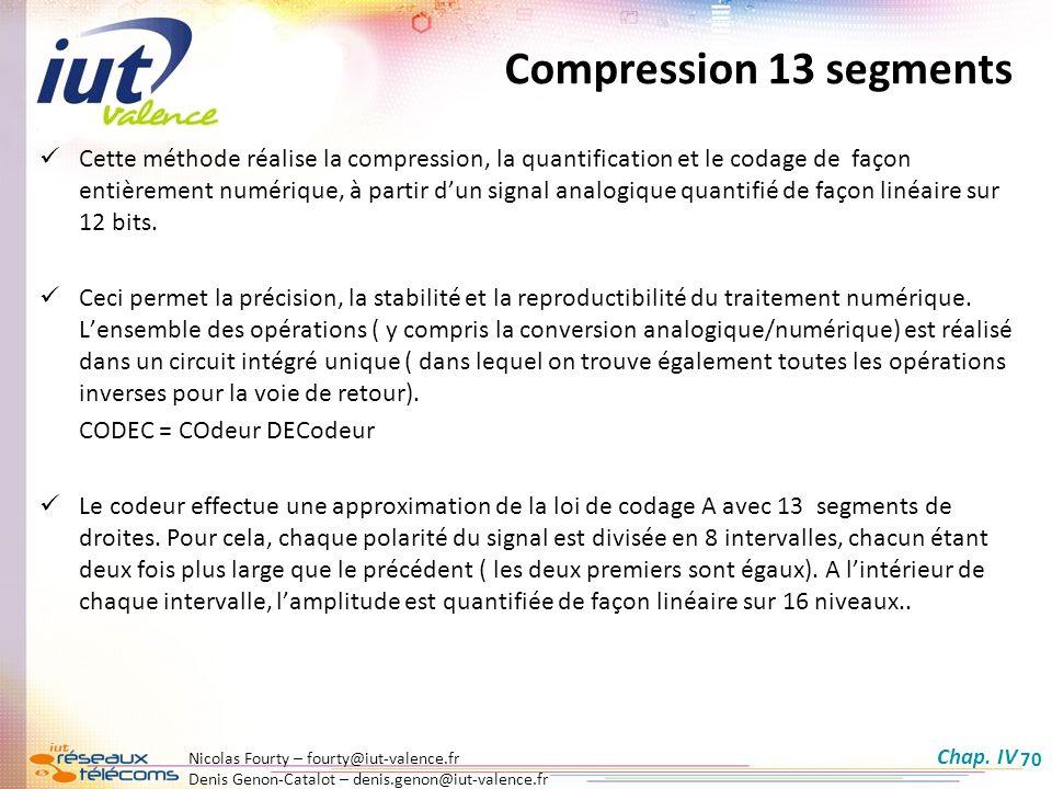Nicolas Fourty – fourty@iut-valence.fr Denis Genon-Catalot – denis.genon@iut-valence.fr 70 Compression 13 segments Cette méthode réalise la compressio