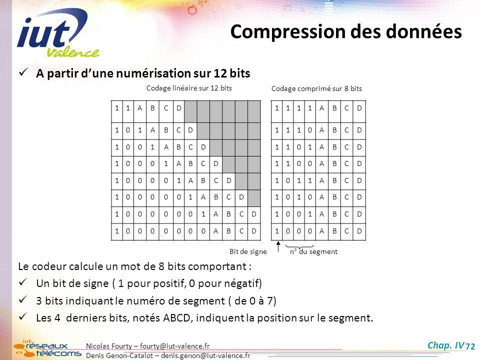 Nicolas Fourty – fourty@iut-valence.fr Denis Genon-Catalot – denis.genon@iut-valence.fr 72 A partir dune numérisation sur 12 bits Le codeur calcule un