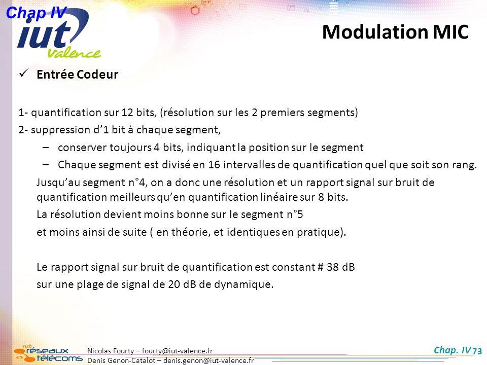 Nicolas Fourty – fourty@iut-valence.fr Denis Genon-Catalot – denis.genon@iut-valence.fr 73 Modulation MIC Entrée Codeur 1- quantification sur 12 bits,
