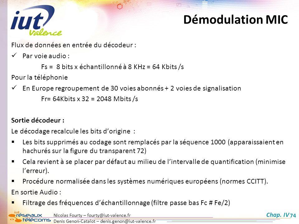Nicolas Fourty – fourty@iut-valence.fr Denis Genon-Catalot – denis.genon@iut-valence.fr 74 Démodulation MIC Flux de données en entrée du décodeur : Pa