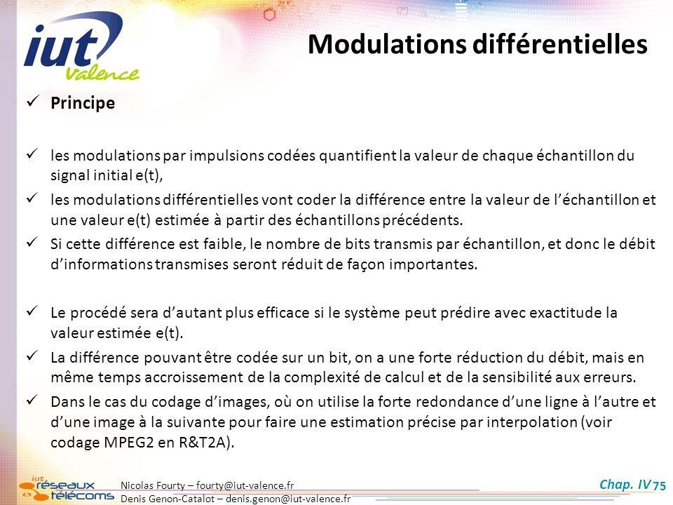 Nicolas Fourty – fourty@iut-valence.fr Denis Genon-Catalot – denis.genon@iut-valence.fr 75 Modulations différentielles Principe les modulations par im
