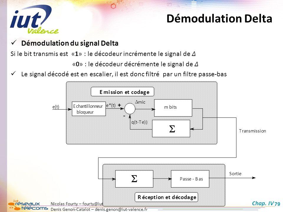 Nicolas Fourty – fourty@iut-valence.fr Denis Genon-Catalot – denis.genon@iut-valence.fr 79 Démodulation Delta Démodulation du signal Delta Si le bit t