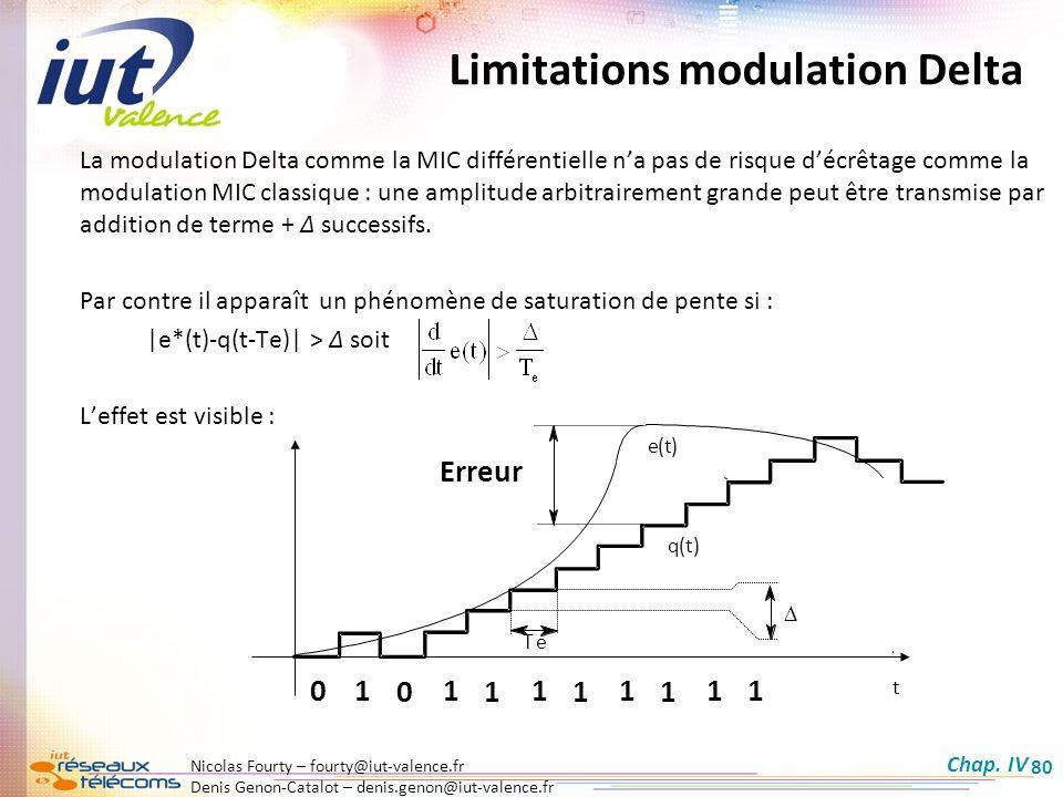 Nicolas Fourty – fourty@iut-valence.fr Denis Genon-Catalot – denis.genon@iut-valence.fr 80 La modulation Delta comme la MIC différentielle na pas de r