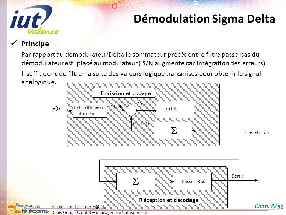 Nicolas Fourty – fourty@iut-valence.fr Denis Genon-Catalot – denis.genon@iut-valence.fr 82 Démodulation Sigma Delta Principe Par rapport au démodulate