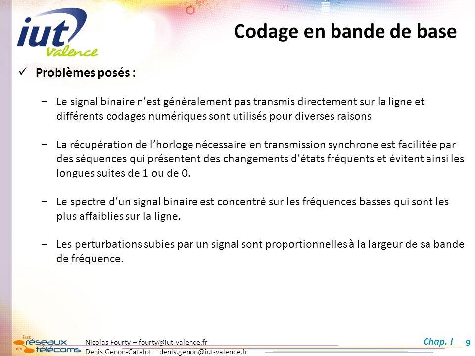 Nicolas Fourty – fourty@iut-valence.fr Denis Genon-Catalot – denis.genon@iut-valence.fr 10 Codage NRZ V0V0 0 7T b 6T b 5T b 4T b 3T b 2T b TbTb Volts 00 1 1 1 1 0 Code Unipolaire NRZ * Exemple : codage V24 0 7T b -V 0 6T b 5T b 4T b 3T b 2T b TbTb Volts V0V0 Code (bi)polaire NRZ * Codage NRZ : « Non-Retour à Zéro » : Principe : Le niveau est constant sur un intervalle (il ny a pas de transition de retour à zéro).