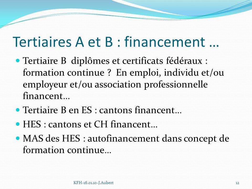 Tertiaires A et B : financement … Tertiaire B diplômes et certificats fédéraux : formation continue .