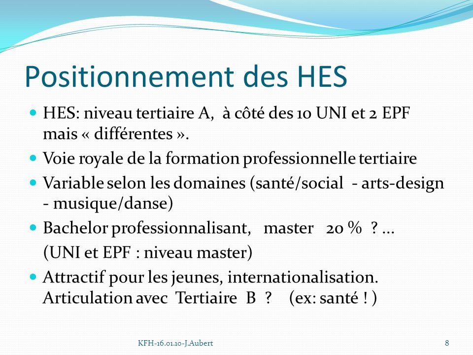 Positionnement des HES HES: niveau tertiaire A, à côté des 10 UNI et 2 EPF mais « différentes ».