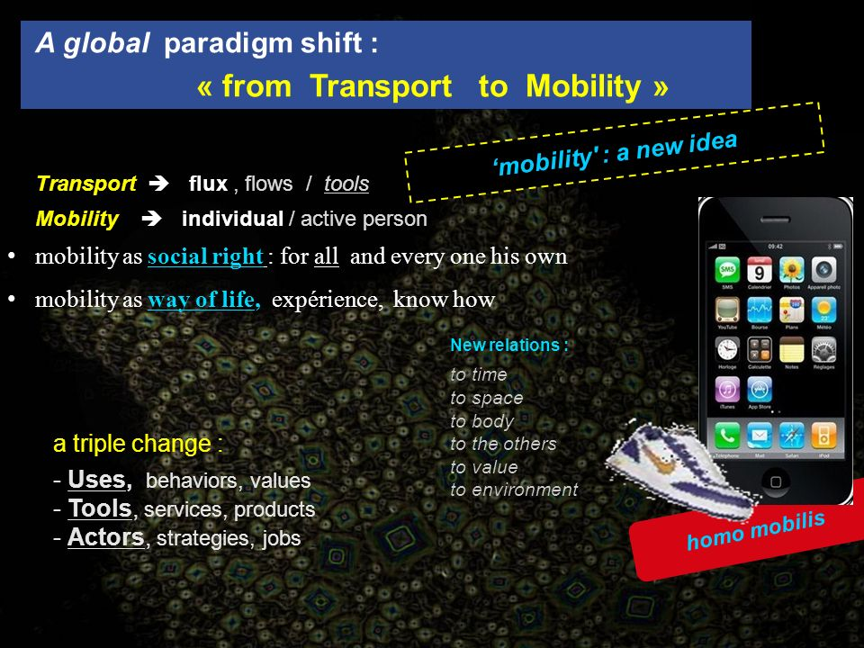 A global paradigm shift : « from Transport to Mobility » homo mobilis Transport flux, flows / tools Mobility individual / active person mobility as social right : for all and every one his own mobility as way of life, expérience, know how 1 a triple change : - Uses, behaviors, values - Tools, services, products - Actors, strategies, jobs New relations : to time to space to body to the others to value to environment mobility : a new idea