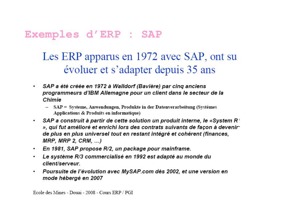 Exemples dERP : SAP