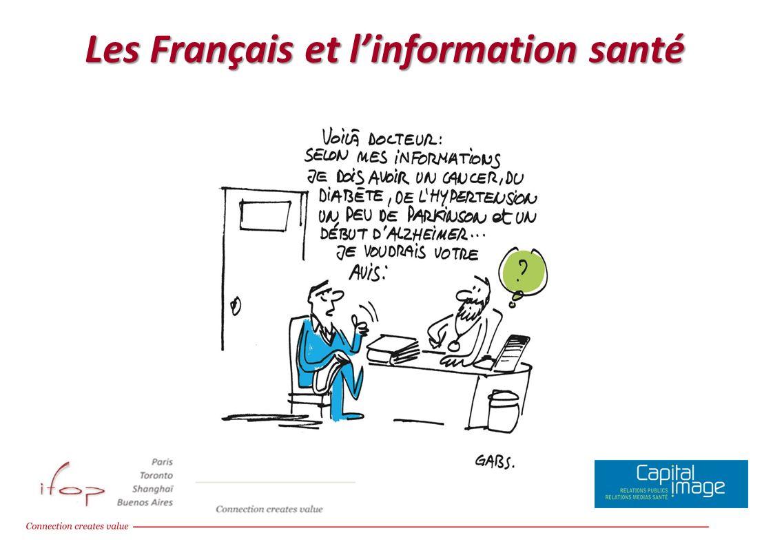 Les Français et linformation santé, Etude Ifop / Capital Image Les Français et linformation santé