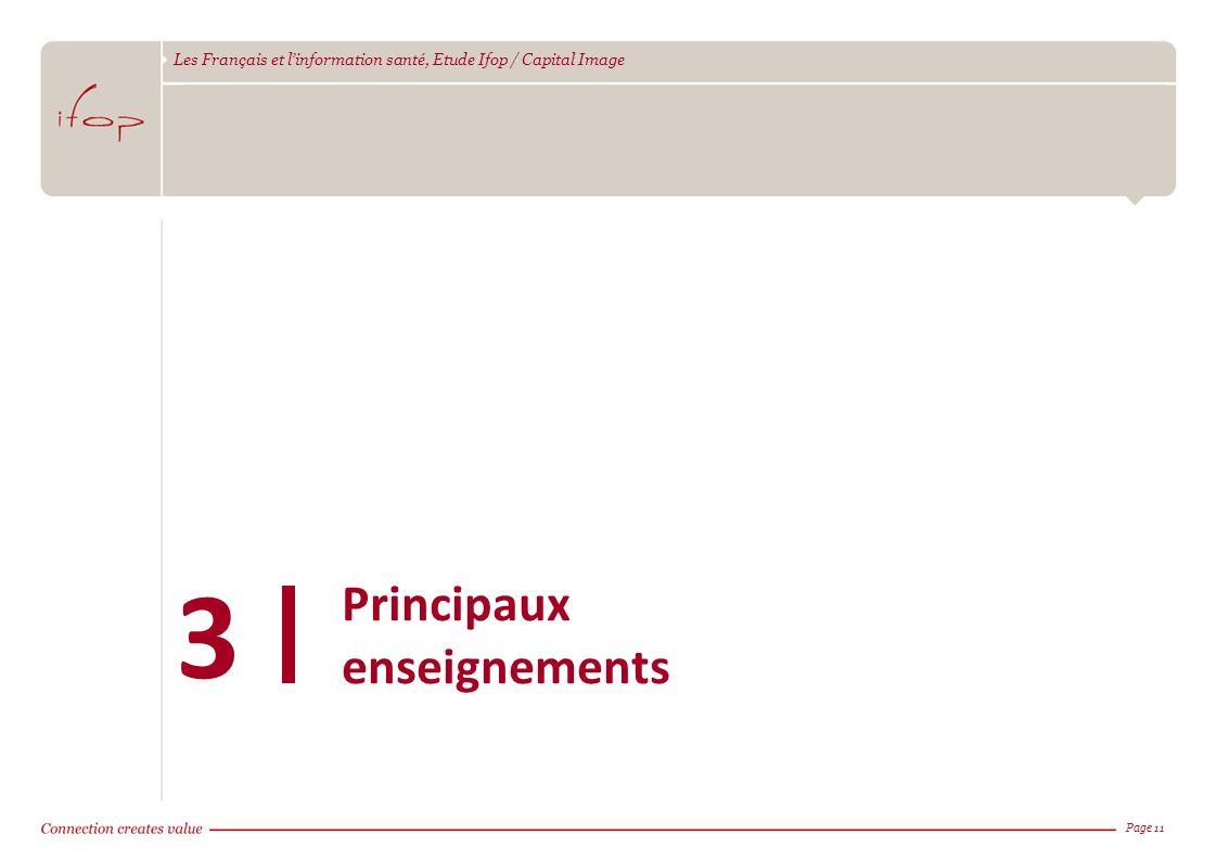 Les Français et linformation santé, Etude Ifop / Capital Image Page 11 Principaux enseignements 3