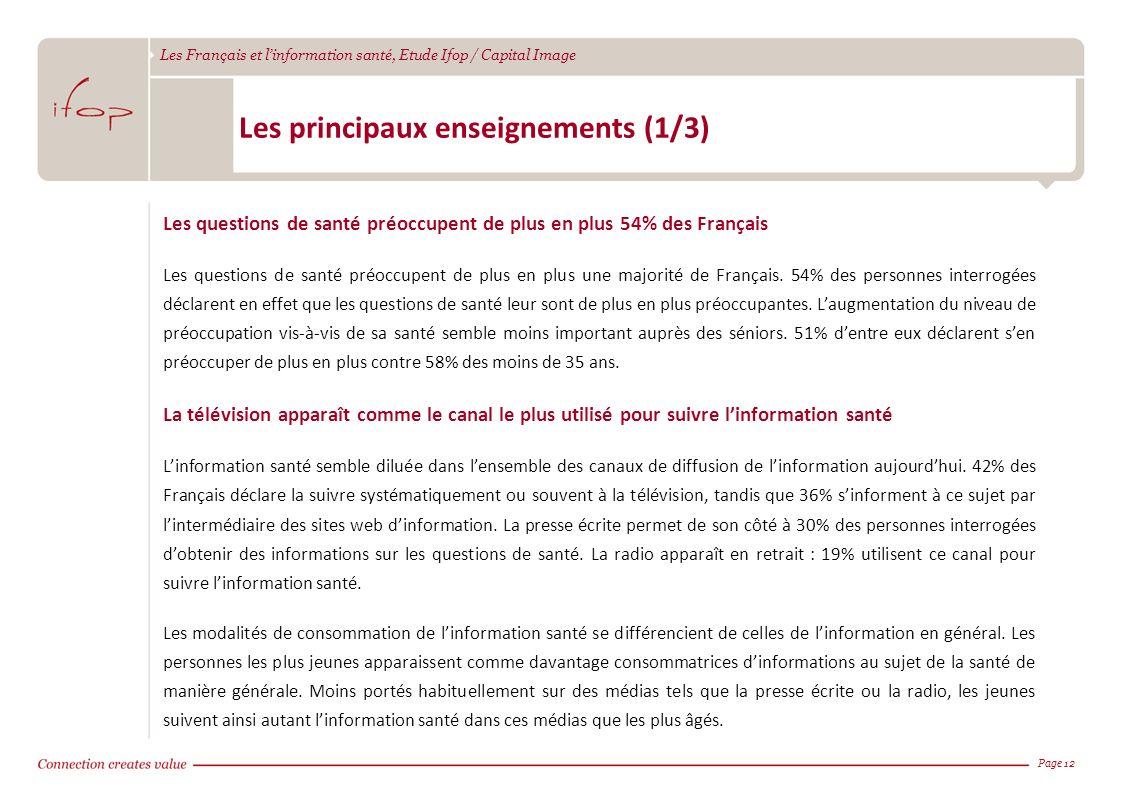 Les Français et linformation santé, Etude Ifop / Capital Image Les principaux enseignements (1/3) Page 12 Les questions de santé préoccupent de plus e