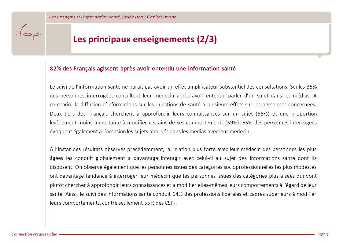 Les Français et linformation santé, Etude Ifop / Capital Image Les principaux enseignements (2/3) Page 13 82% des Français agissent après avoir entend