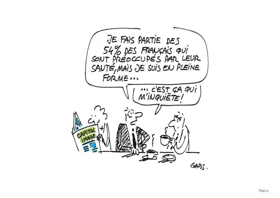 Les Français et linformation santé, Etude Ifop / Capital Image Page 15