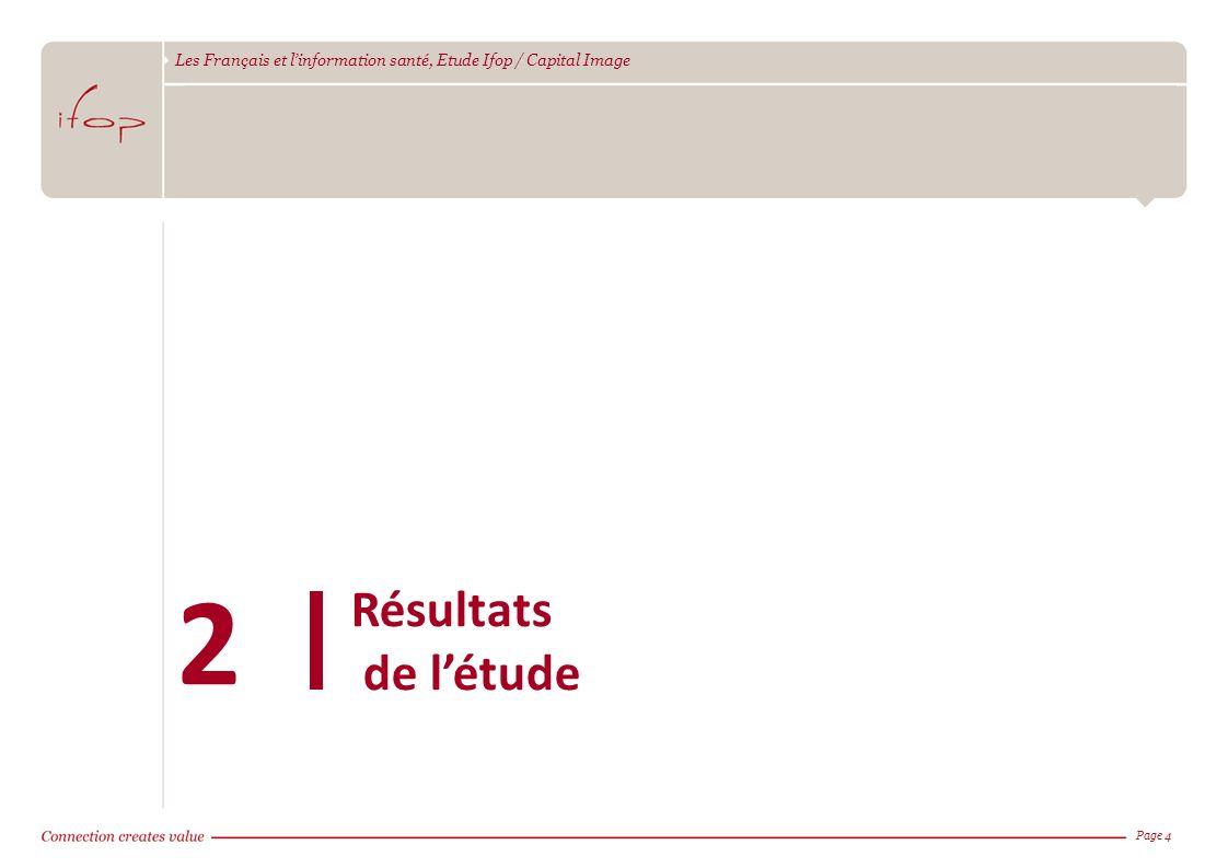 Les Français et linformation santé, Etude Ifop / Capital Image Page 4 Résultats de létude 2
