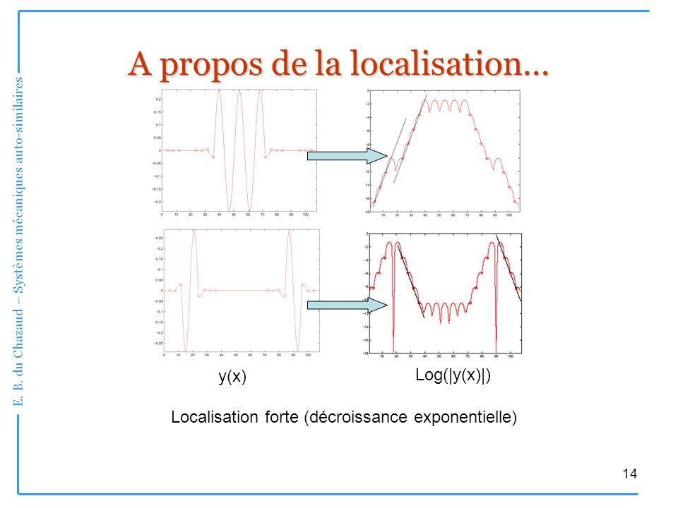 E. B. du Chazaud – Systèmes mécaniques auto-similaires 14 A propos de la localisation… y(x) Log(|y(x)|) Localisation forte (décroissance exponentielle