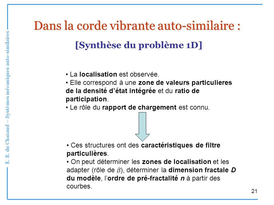 E. B. du Chazaud – Systèmes mécaniques auto-similaires 21 Dans la corde vibrante auto-similaire : La localisation est observée. Elle correspond à une