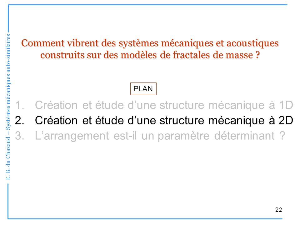 E. B. du Chazaud – Systèmes mécaniques auto-similaires 22 Comment vibrent des systèmes mécaniques et acoustiques construits sur des modèles de fractal