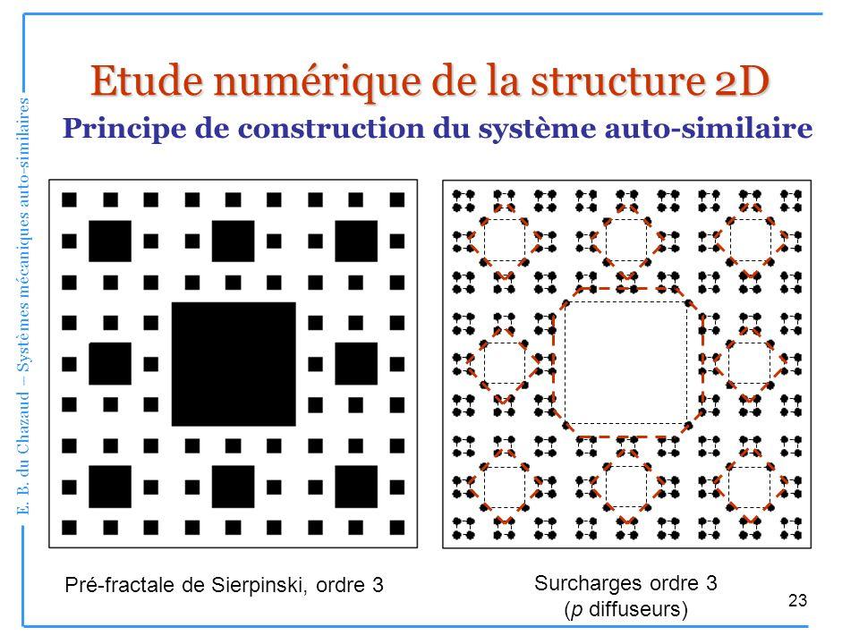 E. B. du Chazaud – Systèmes mécaniques auto-similaires 23 Etude numérique de la structure 2D Principe de construction du système auto-similaire Pré-fr