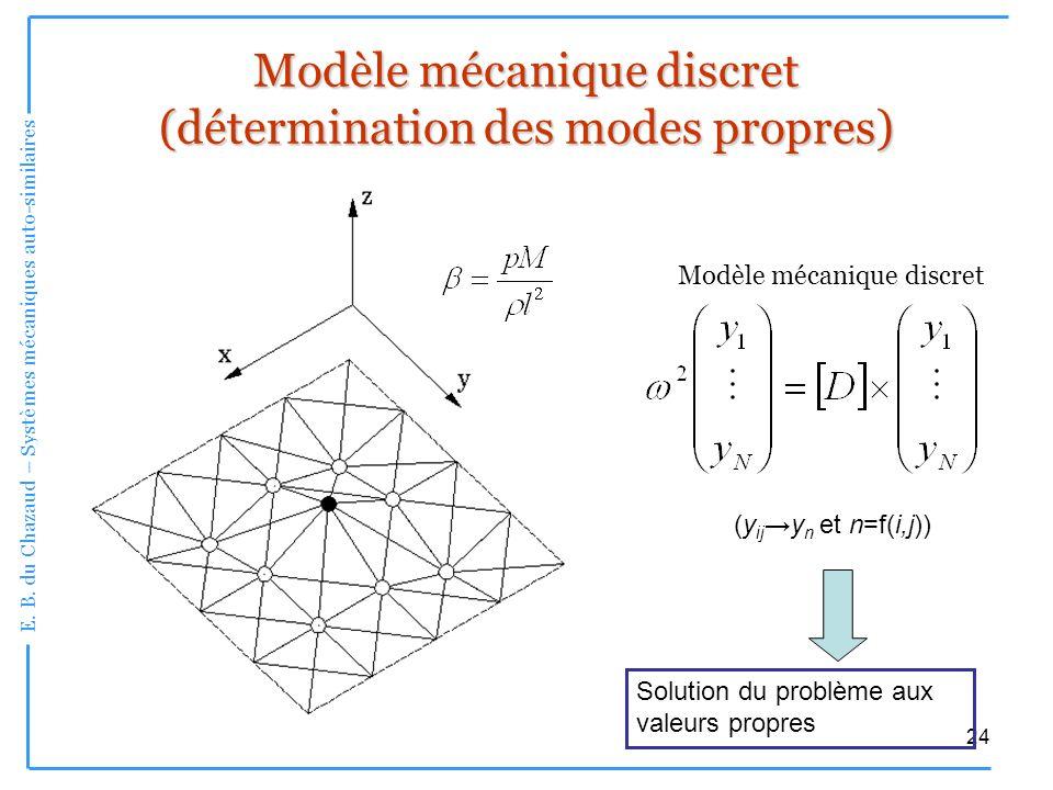 E. B. du Chazaud – Systèmes mécaniques auto-similaires 24 Modèle mécanique discret (détermination des modes propres) Modèle mécanique discret Solution