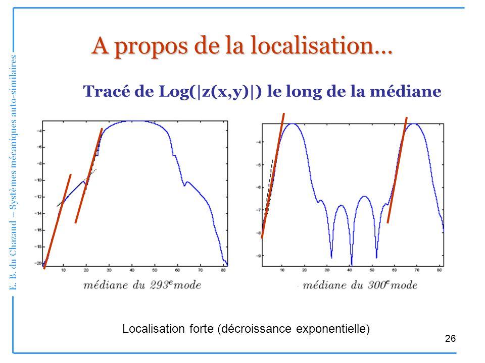 E. B. du Chazaud – Systèmes mécaniques auto-similaires 26 A propos de la localisation… Tracé de Log(|z(x,y)|) le long de la médiane Localisation forte