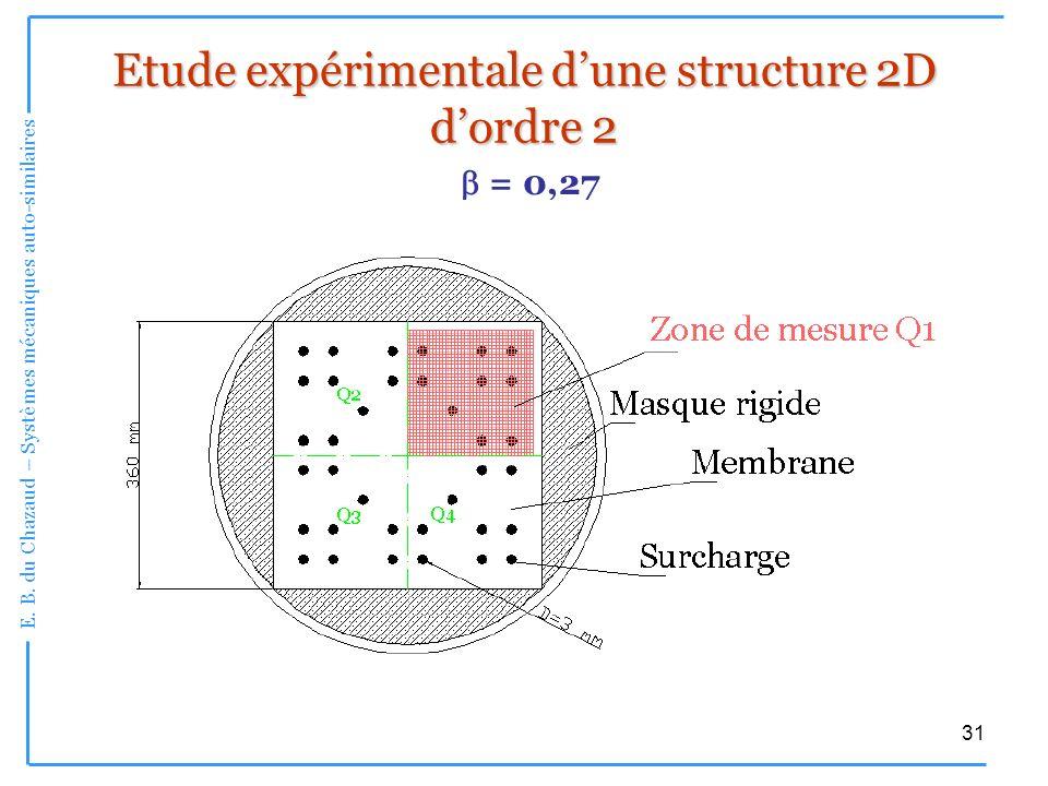 E. B. du Chazaud – Systèmes mécaniques auto-similaires 31 Etude expérimentale dune structure 2D dordre 2 = 0,27