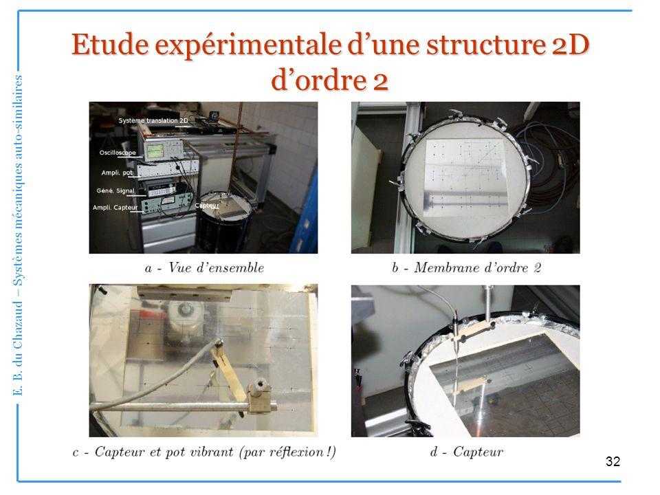 E. B. du Chazaud – Systèmes mécaniques auto-similaires 32 Etude expérimentale dune structure 2D dordre 2