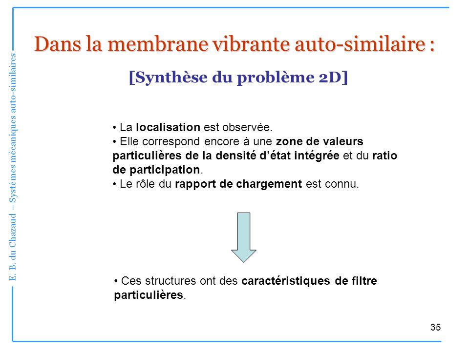 E. B. du Chazaud – Systèmes mécaniques auto-similaires 35 Dans la membrane vibrante auto-similaire : La localisation est observée. Elle correspond enc