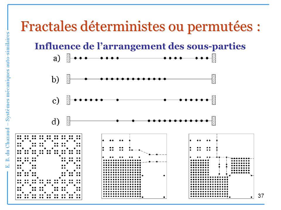 E. B. du Chazaud – Systèmes mécaniques auto-similaires 37 Fractales déterministes ou permutées : Influence de larrangement des sous-parties