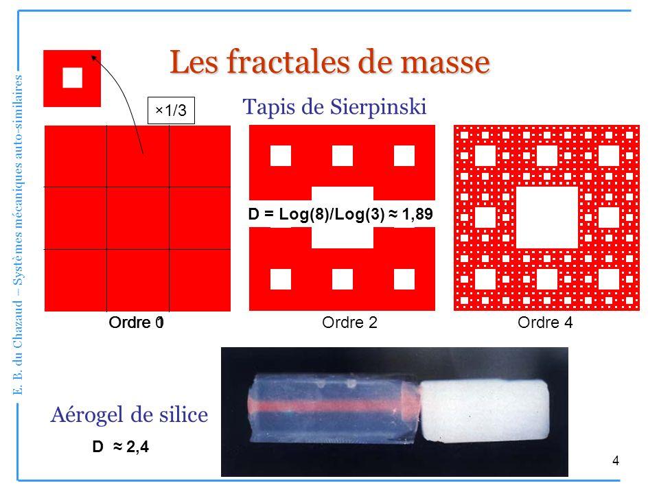 E. B. du Chazaud – Systèmes mécaniques auto-similaires 4 Les fractales de masse Tapis de Sierpinski Aérogel de silice Ordre 1 Ordre 2Ordre 4 ×1/3 D =