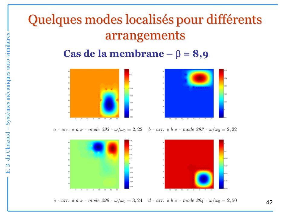 E. B. du Chazaud – Systèmes mécaniques auto-similaires 42 Quelques modes localisés pour différents arrangements Cas de la membrane – = 8,9