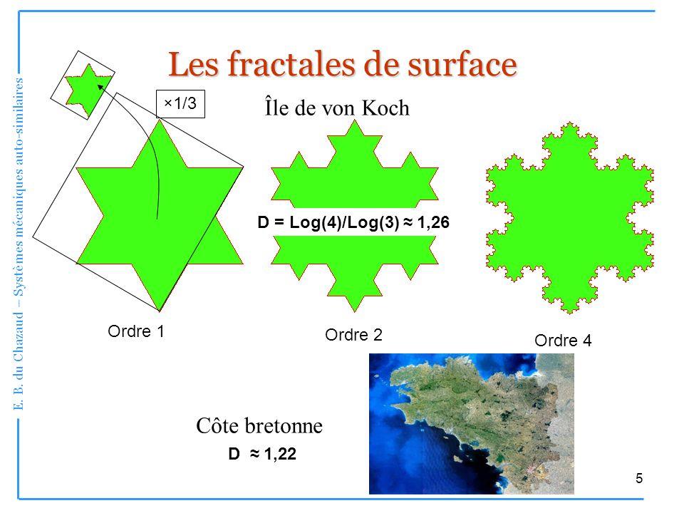 E. B. du Chazaud – Systèmes mécaniques auto-similaires 5 Les fractales de surface Île de von Koch Côte bretonne Ordre 1 Ordre 2 Ordre 4 ×1/3 D = Log(4