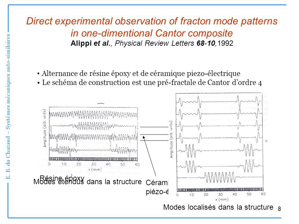 E. B. du Chazaud – Systèmes mécaniques auto-similaires 8 Céramique piézo-électrique Résine époxy Direct experimental observation of fracton mode patte