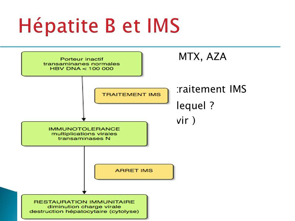 Réactivation virale B avec IFX, MTX, AZA Hépatites fulminantes Surtout observée à larrêt du traitement IMS Traitement anti-viral justifié, lequel ? (L