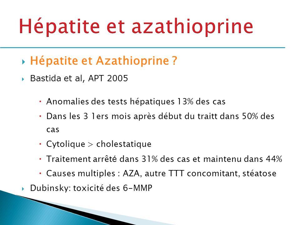 Hépatite et Azathioprine ? Bastida et al, APT 2005 Anomalies des tests hépatiques 13% des cas Dans les 3 1ers mois après début du traitt dans 50% des