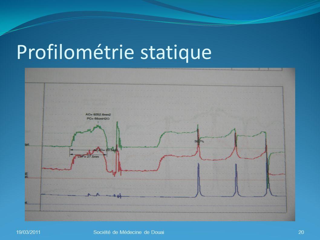 Profilométrie statique 19/03/201120Société de Médecine de Douai