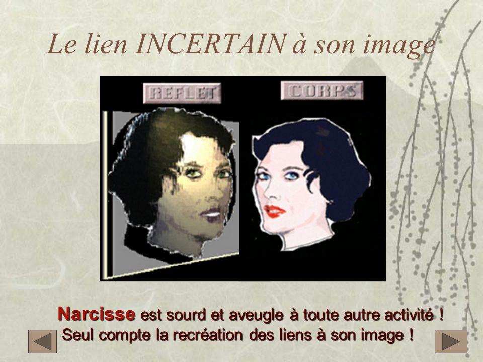 Le lien INCERTAIN à son image Tenter dunifier son image, cest tenter dunifier son moi. Cela devient une activité à plein temps… Sisyphe ! Cela devient