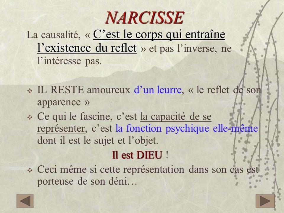 NARCISSE Cest le corps qui entraîne lexistence du reflet La causalité, « Cest le corps qui entraîne lexistence du reflet » et pas linverse, ne lintéresse pas.