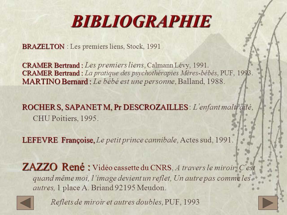 BIBLIOGRAPHIE BOWLBY BOWLBY : Attachements et perte, PUF, 1984 BRAZELTON BRAZELTON : Les premiers liens, Stock, 1991 CYRULNIK : CYRULNIK : Le visage,