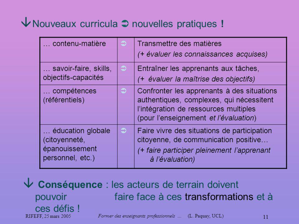 RIFEFF, 25 mars 2005 Former des enseignants professionnels …(L. Paquay, UCL) 11 … contenu-matière Transmettre des matières (+ évaluer les connaissance