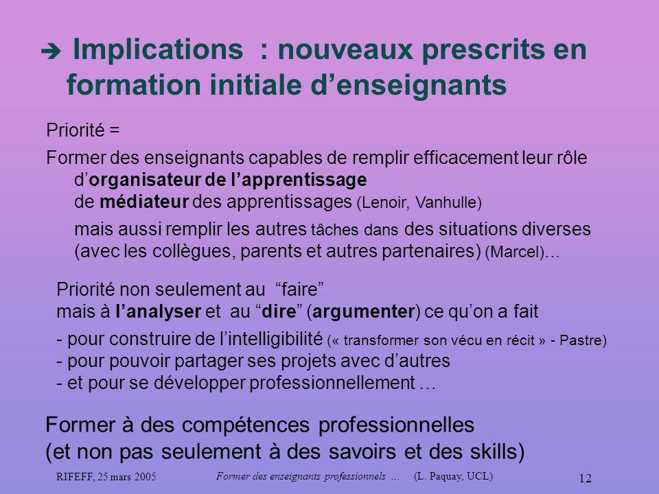 RIFEFF, 25 mars 2005 Former des enseignants professionnels …(L. Paquay, UCL) 12 Implications : nouveaux prescrits en formation initiale denseignants P